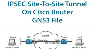 Site to Site VPN Tunnel on Cisco Router | GNS3