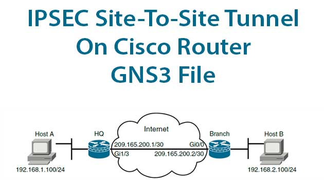 Site to Site VPN Tunnel on Cisco Router | GNS3 - Mr  Robot